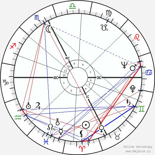 François Baboulet wikipedie wiki 2017, 2018 horoskop