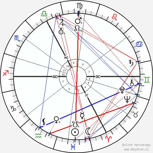 François d'Astier de La Vigerie wikipedie wiki 2018, 2019 horoskop