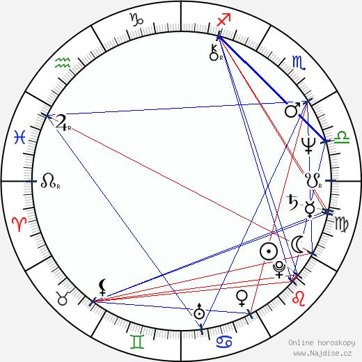 François Dupeyron wikipedie wiki 2019, 2020 horoskop