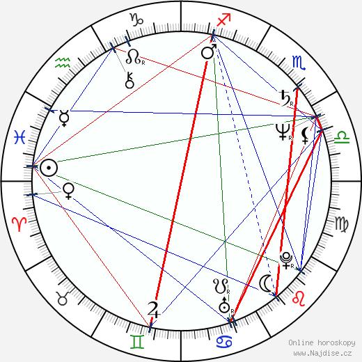 François-Eric Gendron wikipedie wiki 2018, 2019 horoskop