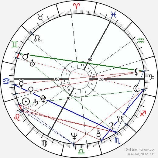 Francoise Barré-Sinoussi wikipedie wiki 2017, 2018 horoskop