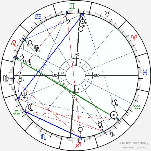 Françoise Hardy wikipedie wiki 2019, 2020 horoskop