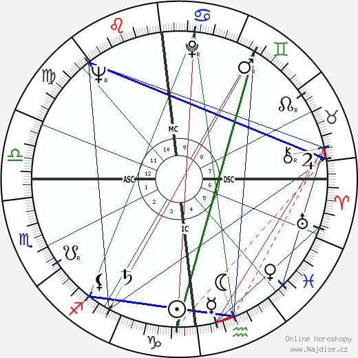 Françoise Prévost wikipedie wiki 2017, 2018 horoskop