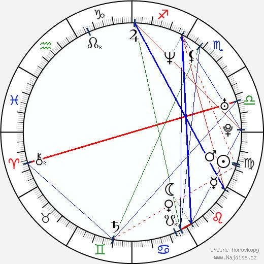Françoise Yip wikipedie wiki 2018, 2019 horoskop