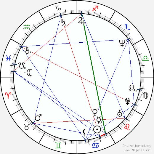 Frane Perisin wikipedie wiki 2017, 2018 horoskop