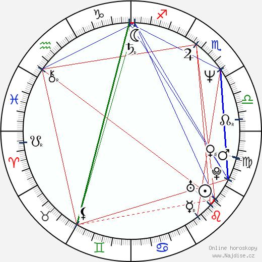 Frank Brickowski wikipedie wiki 2018, 2019 horoskop