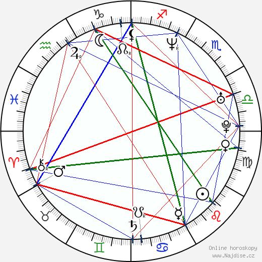 Frank Caeti wikipedie wiki 2018, 2019 horoskop