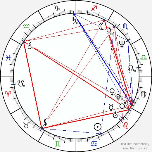 Frank Capra III wikipedie wiki 2018, 2019 horoskop