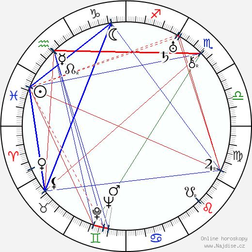 Frank Ellis wikipedie wiki 2020, 2021 horoskop