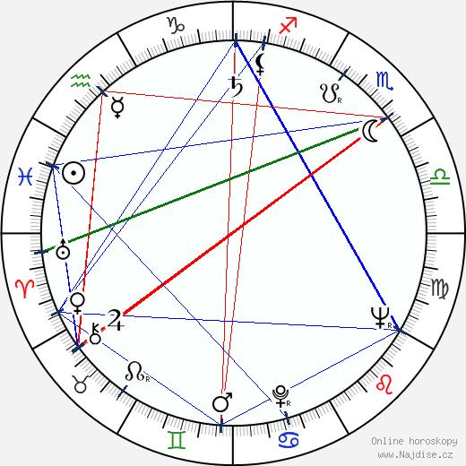 Frank Gehry wikipedie wiki 2019, 2020 horoskop