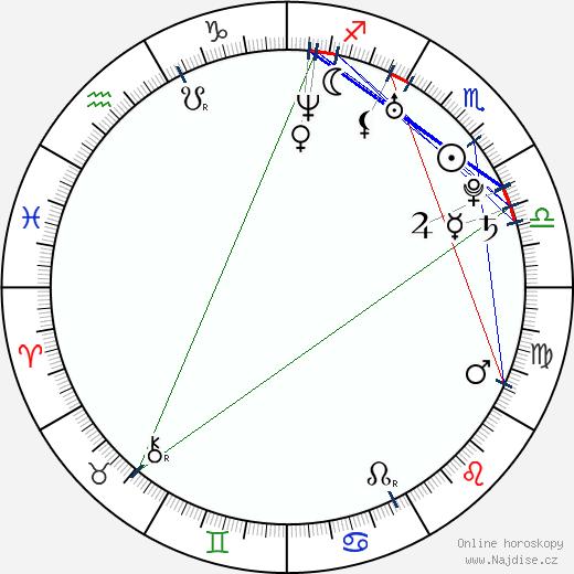 Frank Iero wikipedie wiki 2019, 2020 horoskop