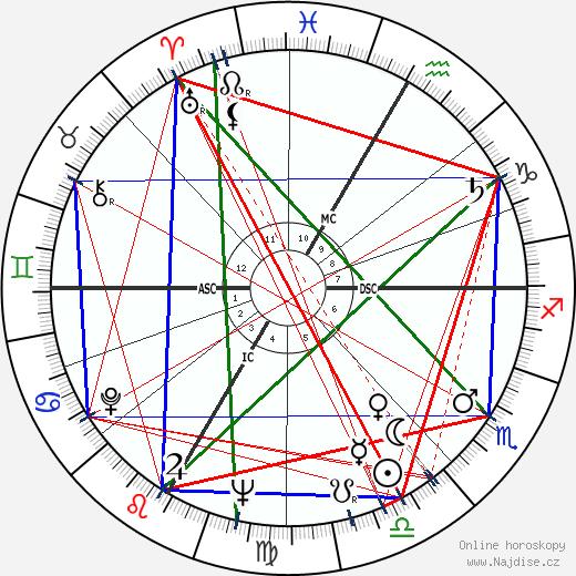 Frank Jacobowsky wikipedie wiki 2019, 2020 horoskop
