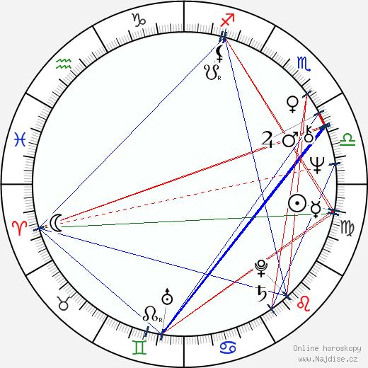 Frank Marshall wikipedie wiki 2018, 2019 horoskop