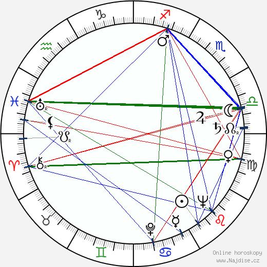 Frank Marth wikipedie wiki 2017, 2018 horoskop