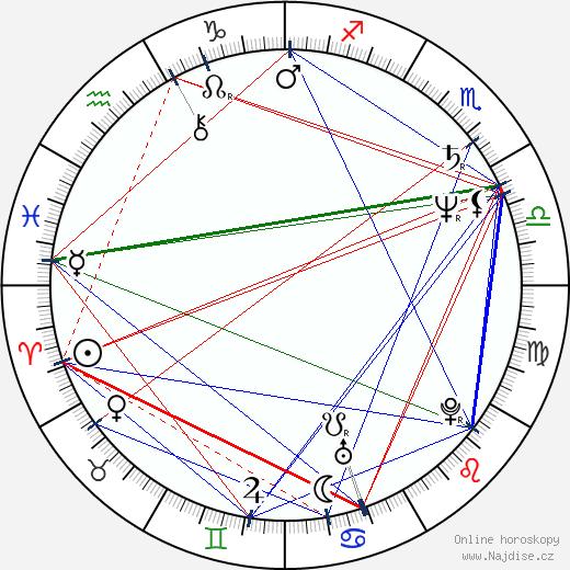 Frank Medrano wikipedie wiki 2020, 2021 horoskop