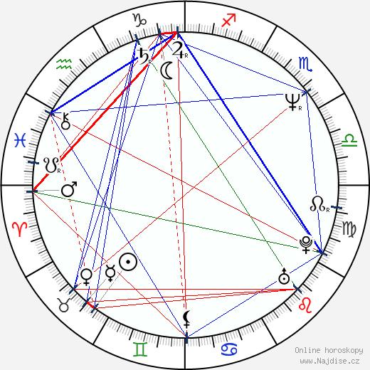 Frank Nobilo wikipedie wiki 2019, 2020 horoskop