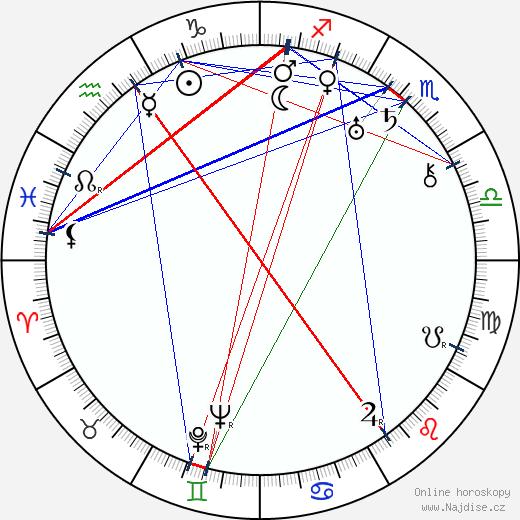 Frank Rose-Růžička wikipedie wiki 2018, 2019 horoskop