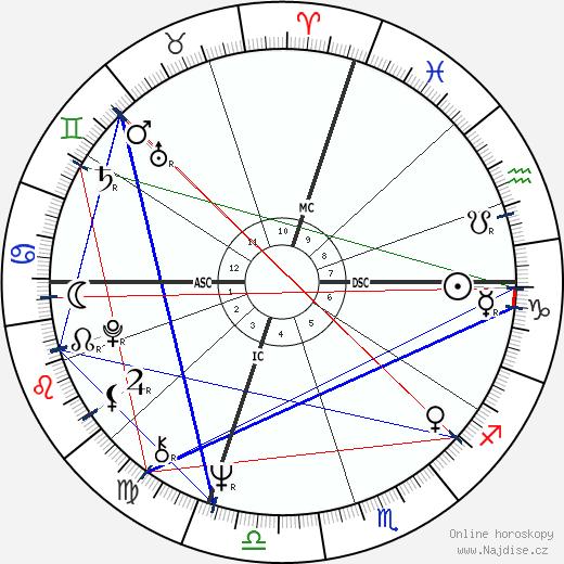 Frank Sinatra Jr. wikipedie wiki 2020, 2021 horoskop