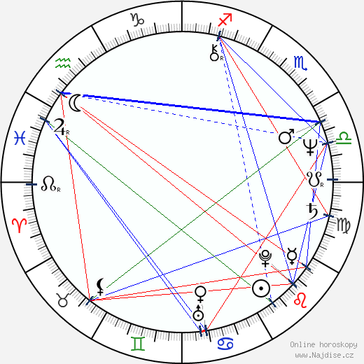 Frank Stallone wikipedie wiki 2019, 2020 horoskop