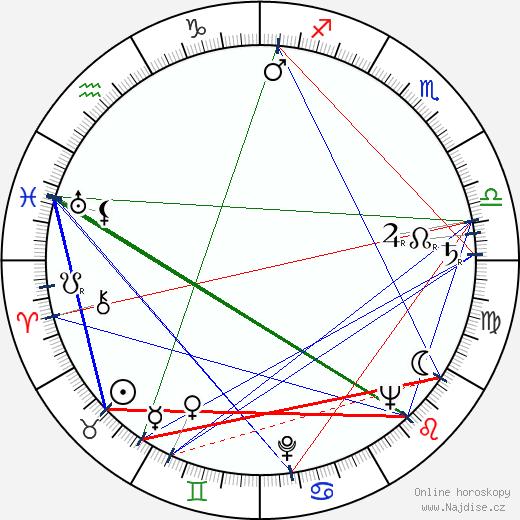 Frank Stanley wikipedie wiki 2018, 2019 horoskop