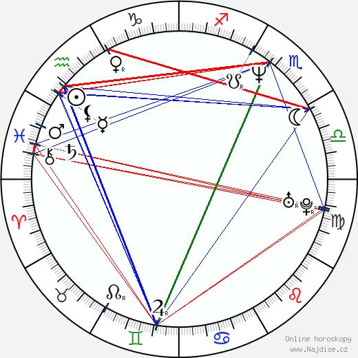 Frank Stieren wikipedie wiki 2019, 2020 horoskop