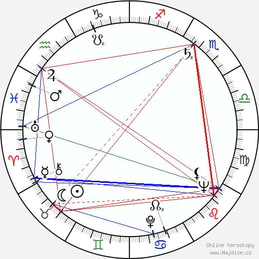 Frank Thring wikipedie wiki 2019, 2020 horoskop
