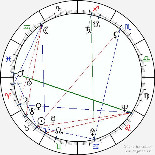 Frank Wolff wikipedie wiki 2020, 2021 horoskop