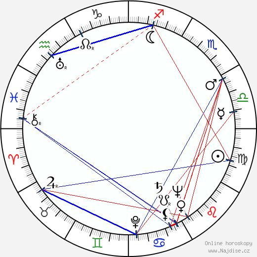 Frank Yerby wikipedie wiki 2018, 2019 horoskop