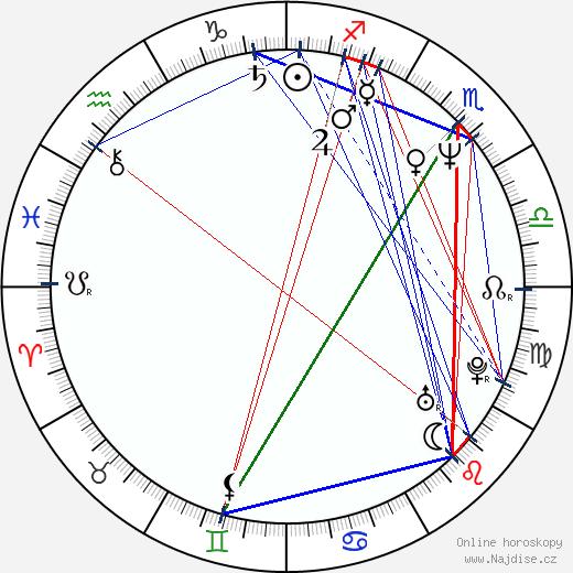Frank Zagarino wikipedie wiki 2018, 2019 horoskop
