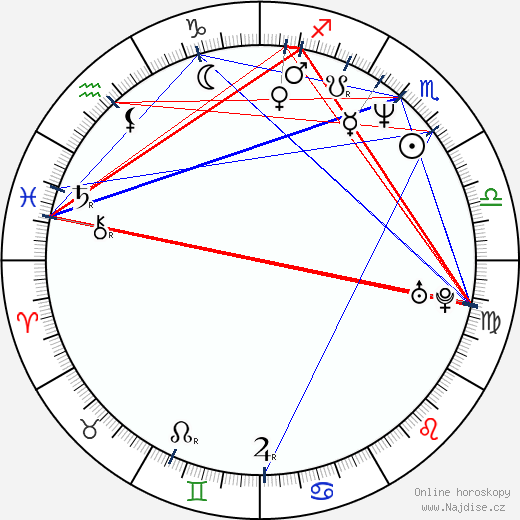 Franky G wikipedie wiki 2017, 2018 horoskop