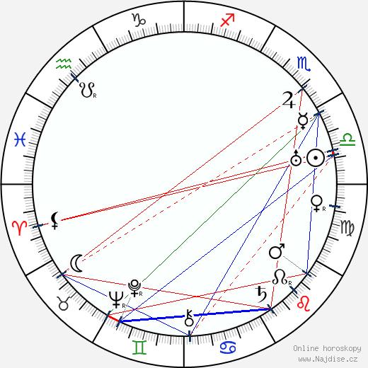 František Beranský wikipedie wiki 2020, 2021 horoskop