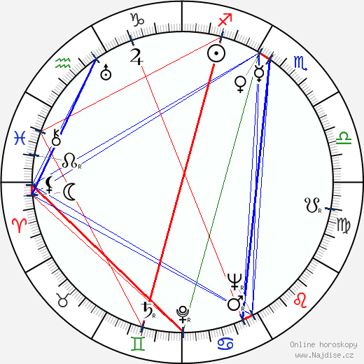 František Čáp wikipedie wiki 2020, 2021 horoskop