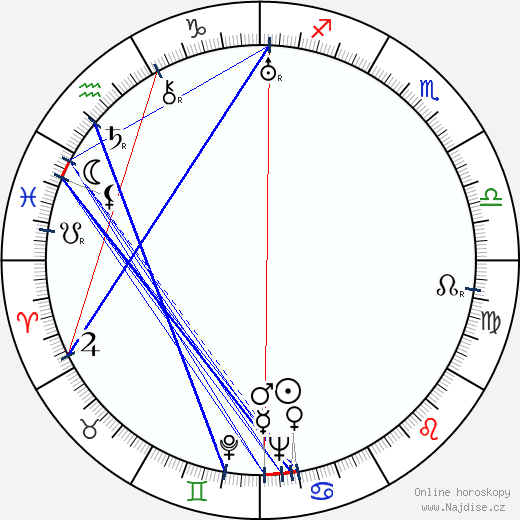 František Černý wikipedie wiki 2020, 2021 horoskop