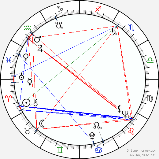 František Daniel wikipedie wiki 2020, 2021 horoskop