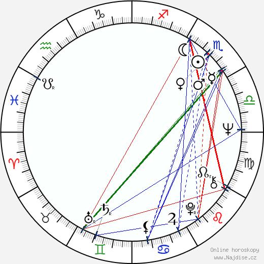František Desset wikipedie wiki 2019, 2020 horoskop