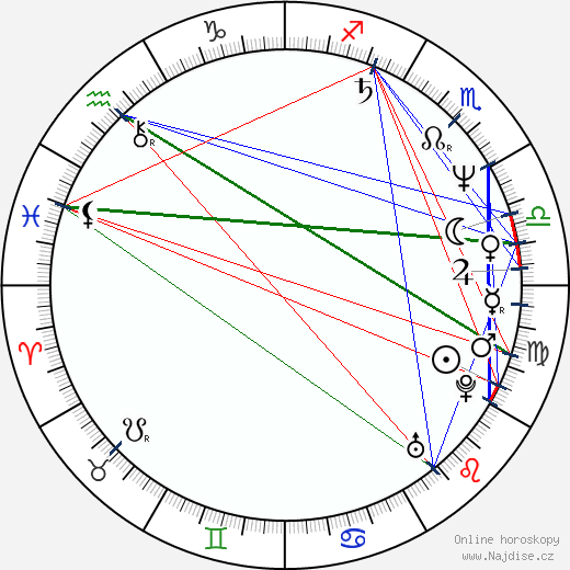 František Dominik Staněk wikipedie wiki 2020, 2021 horoskop