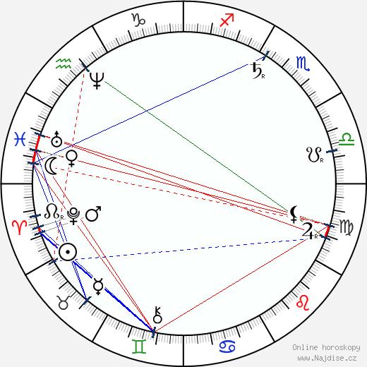 František Ferdinand Šamberk wikipedie wiki 2018, 2019 horoskop