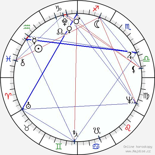 František I. Rakouský wikipedie wiki 2019, 2020 horoskop