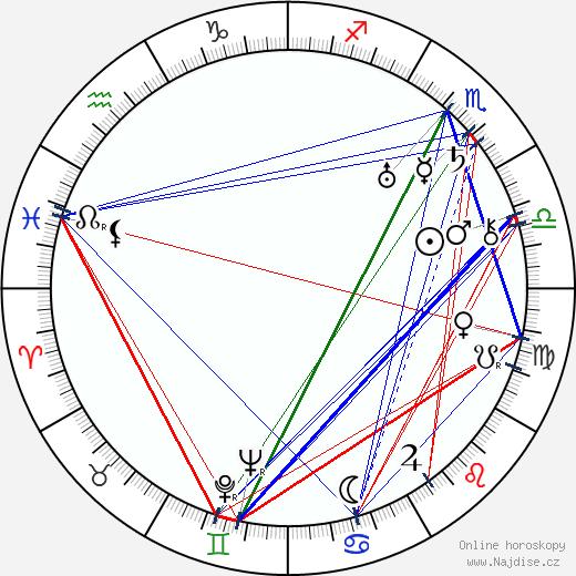 František Kreuzmann st. wikipedie wiki 2017, 2018 horoskop