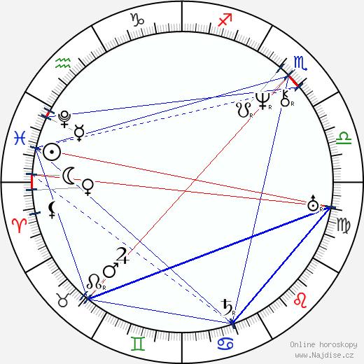 František Ladislav Čelakovský wikipedie wiki 2018, 2019 horoskop