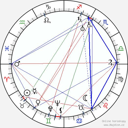 František Paul wikipedie wiki 2020, 2021 horoskop