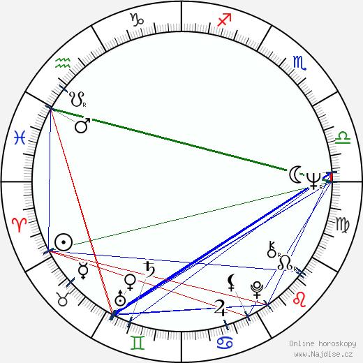 František Polák wikipedie wiki 2020, 2021 horoskop