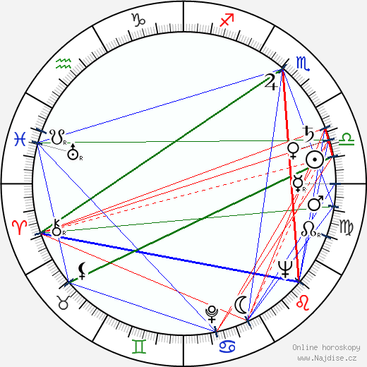 František Řehák wikipedie wiki 2019, 2020 horoskop