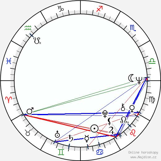 František Ringo Čech wikipedie wiki 2018, 2019 horoskop