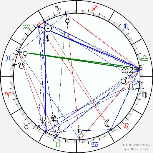 František Šašek wikipedie wiki 2019, 2020 horoskop