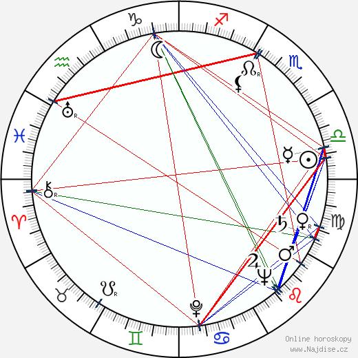 František Šec wikipedie wiki 2020, 2021 horoskop