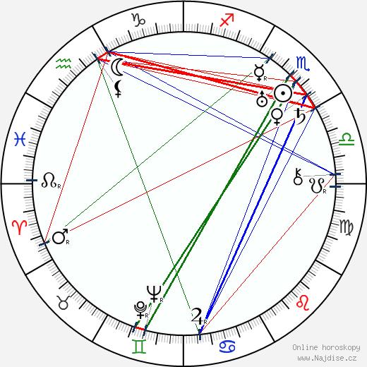 František Šlégr wikipedie wiki 2019, 2020 horoskop
