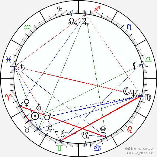 František Uldrich wikipedie wiki 2019, 2020 horoskop