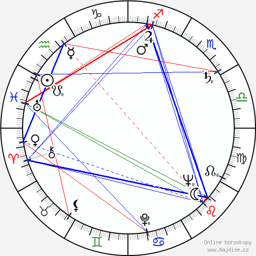 František Vláčil wikipedie wiki 2020, 2021 horoskop