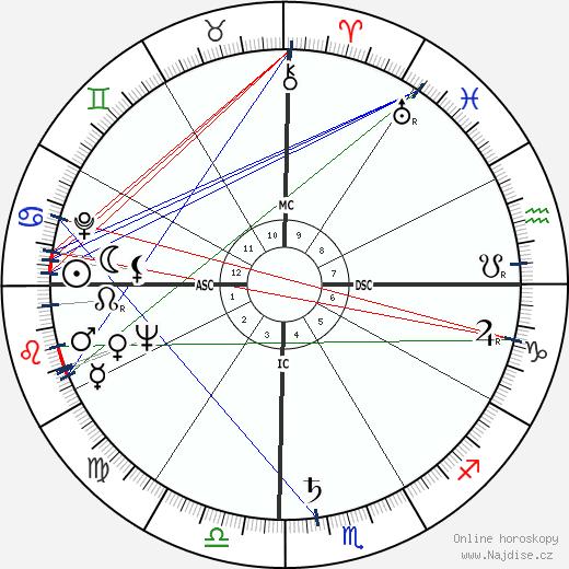 Frantz Fanon wikipedie wiki 2018, 2019 horoskop